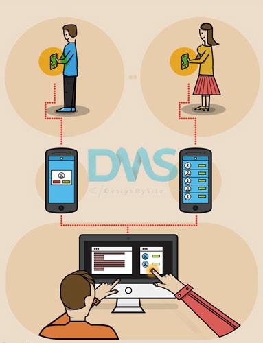 ضرورت طراحی اپلیکشن موبایل برای وب سایت